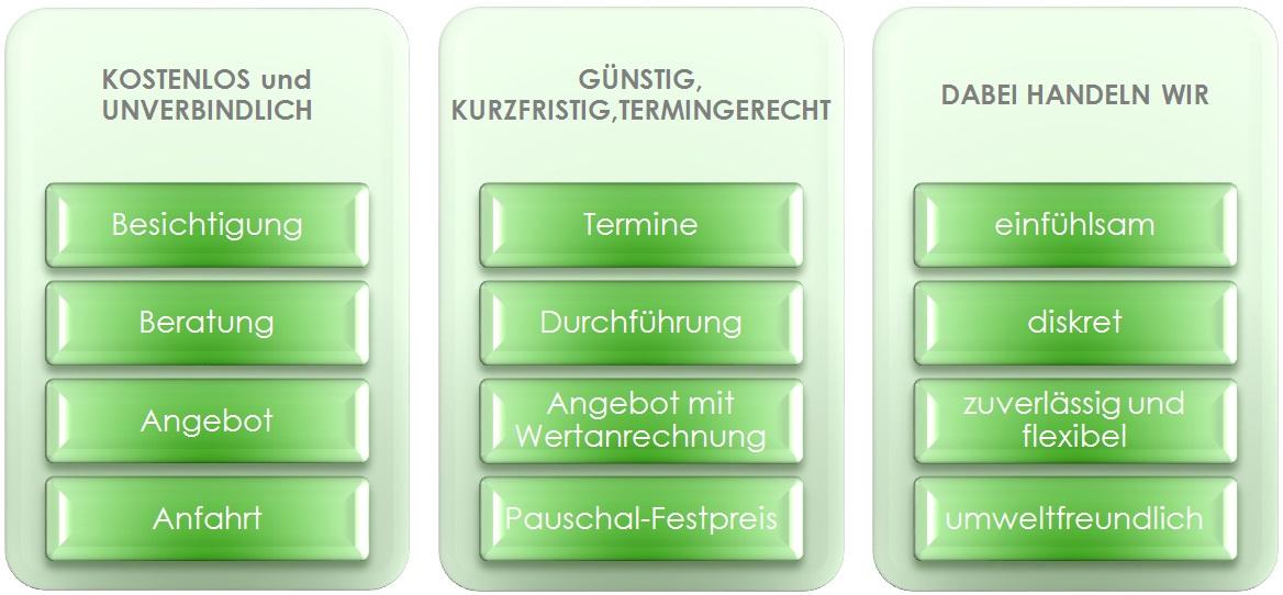 tabel verde